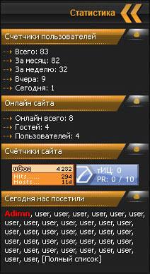 Новости украины сегодня иств
